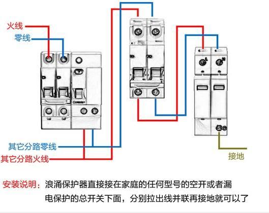 福州TH-SV-3/220三合一视频电涌保护器