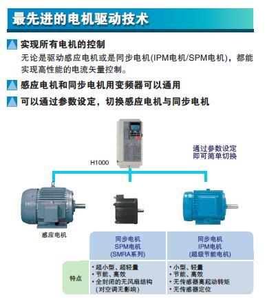 浙江供应安川 JEPMC-W2094-2A5-E 现货优惠