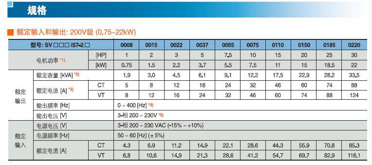 石家庄代理LS产电  G4L-EUFB 全新保证