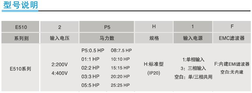 桂林供应台安 A510-4375-H3 全系列