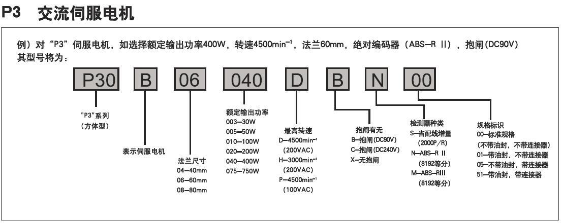 柳州销售山洋 103F3505-70GXB1 全系列