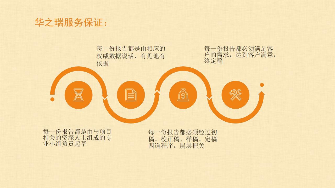 2021蓝山县撰写可行性研究报告专业做正规公司