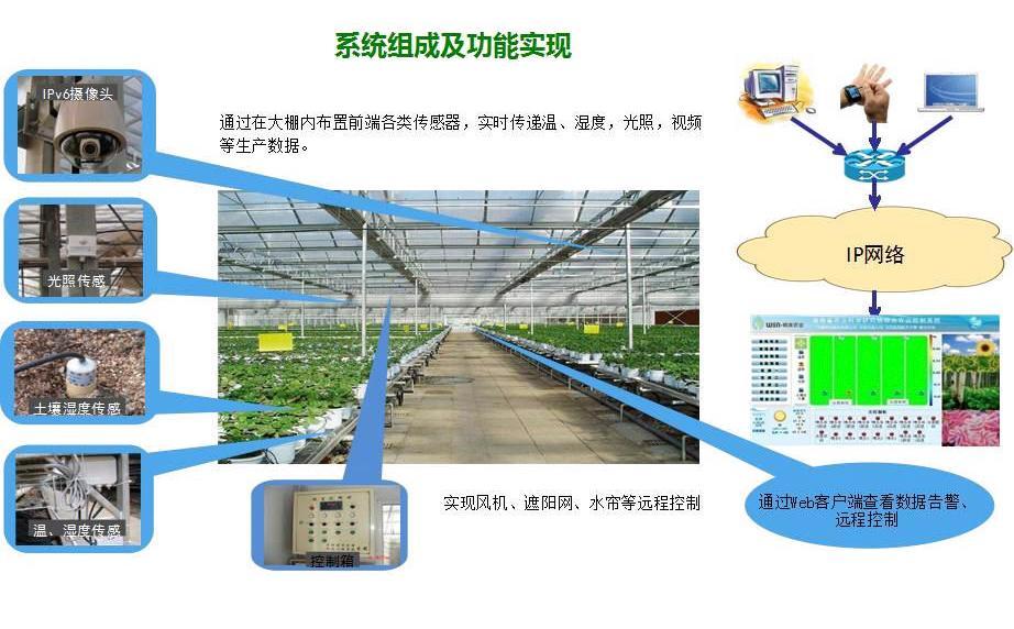 烟台猪场管理系统(奥越信智慧农业)