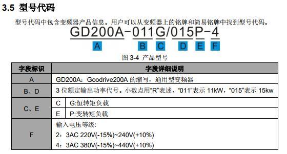 济南专卖英威腾 CHF100A-315G/350P-4 现货正品