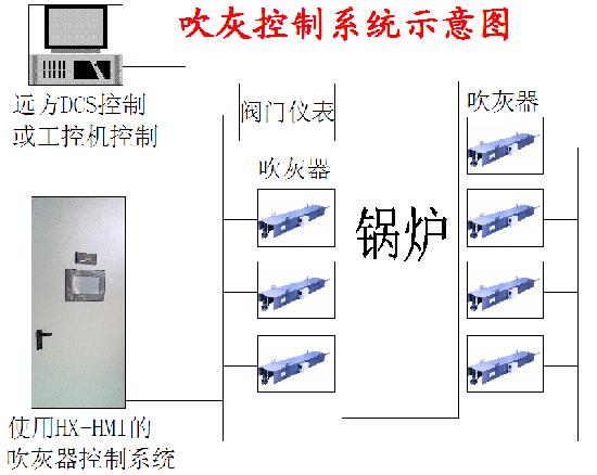 导 读:专卖英威腾 GD300-132G-4 现货全新