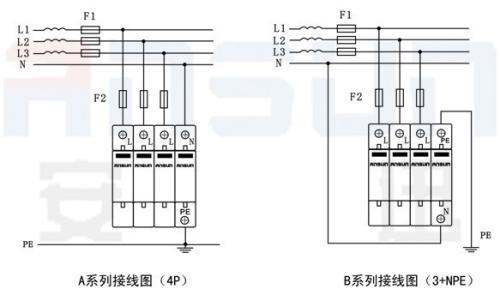 河北省JLSP-690/100kV/3P技术支持