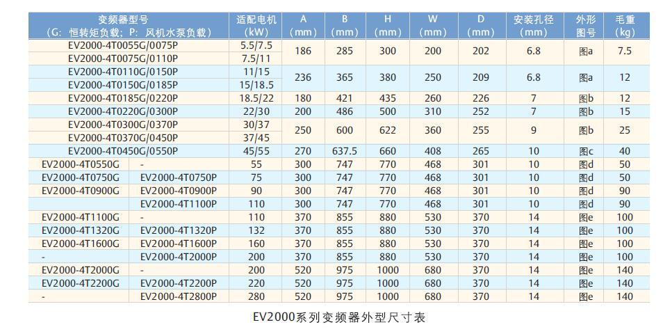 专卖艾默生 JYM-2 现货优惠