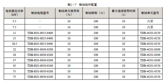 供应艾默生 JYM-II 优惠特卖
