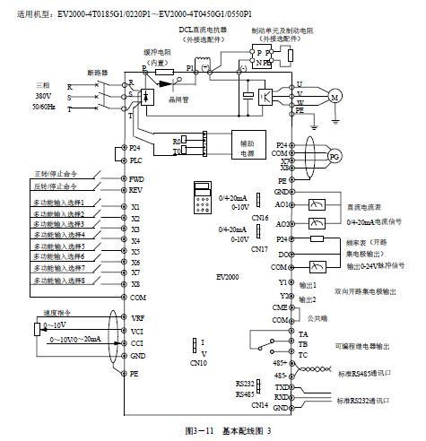 代理艾默生 ER22002/M 原装现货