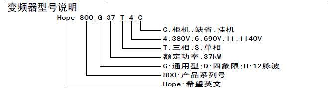 阜新专卖森兰 Honor100-380-80-E 原装库存