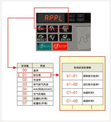 上海代理 SGD7S-120A30A 现货供应