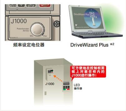 沈阳专卖安川 JVOP-161 现货优惠