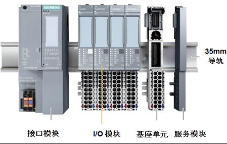 上海松江6ES7138-4DD01-0AB0技术参数