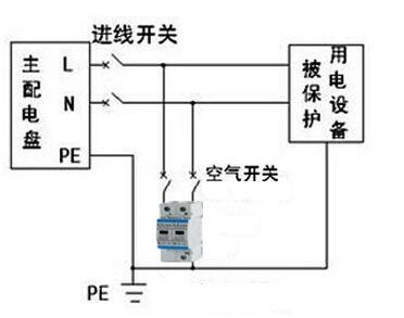 HLS1-B/1N-25-40385V鹰潭二级浪涌保护器参数