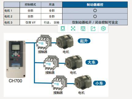 天津专卖艾默生 SKDD200300 优惠特卖