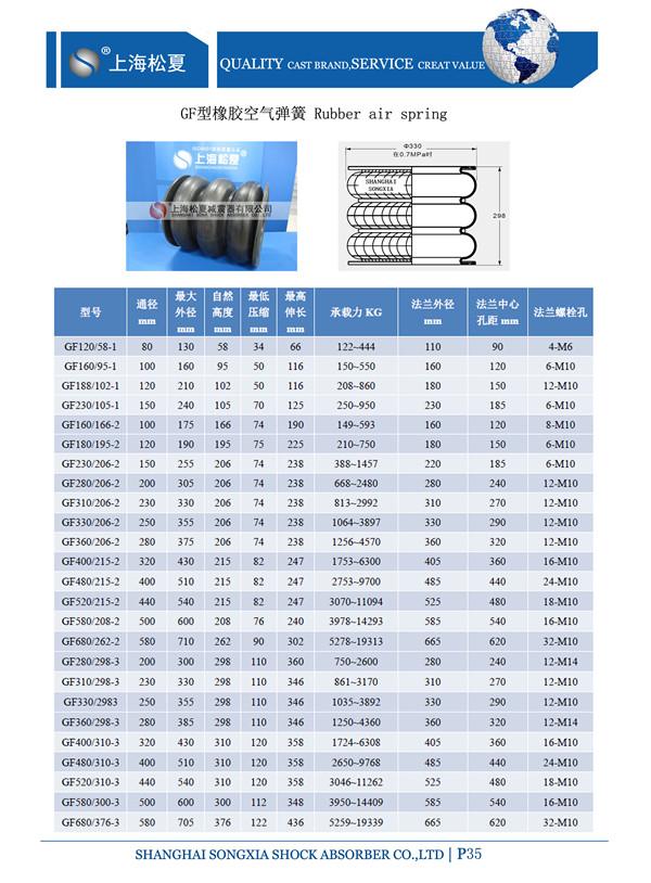 江门江海气囊式减震器机械振实台责任是质量的保证