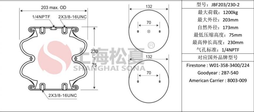<图>贵州空气弹簧悬挂装置的作用原理
