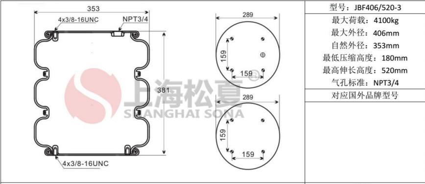 <图>黑河空气弹簧悬架刚度的调节原理是什么