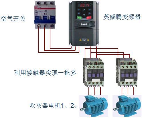 滨州供应英威腾 GD350-315G-4 全新原装