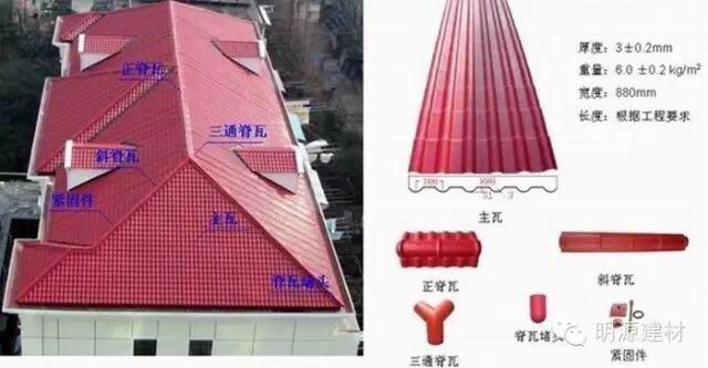 南和县ASA合成树脂瓦详细解读-创优建材