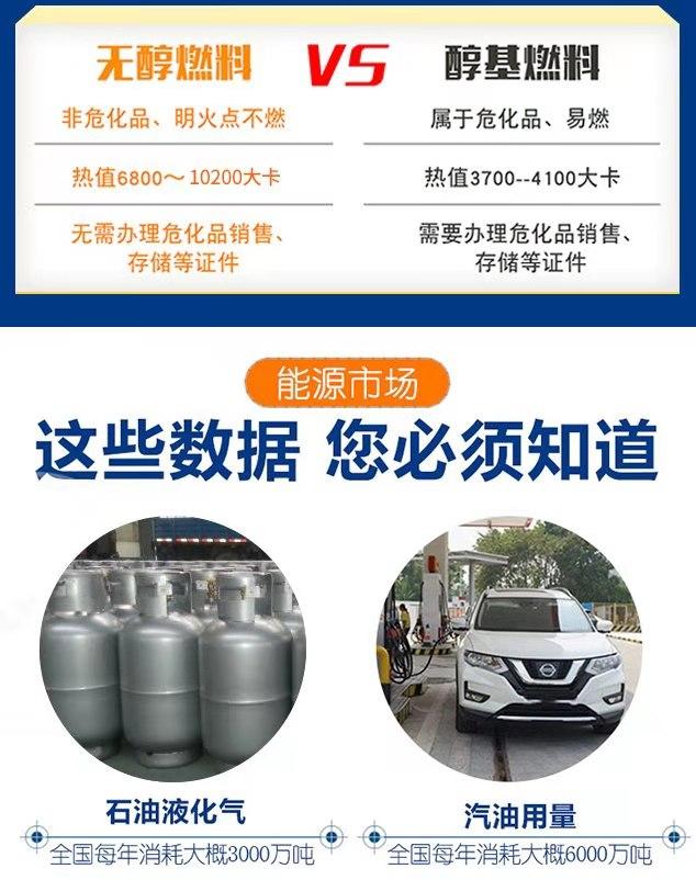 盘龙区水性燃料油技术配方