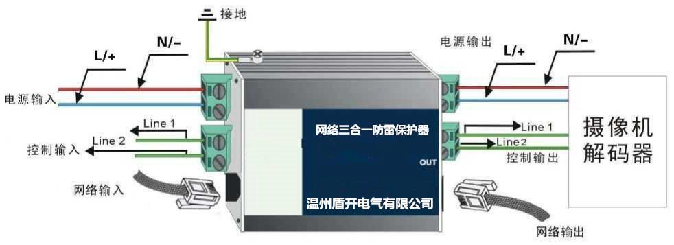 温州SLKY1-C-2P/20KA/320V+XB避雷器