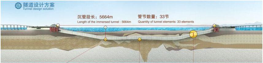 (济宁市)水下管道铺设_铺管船铺管