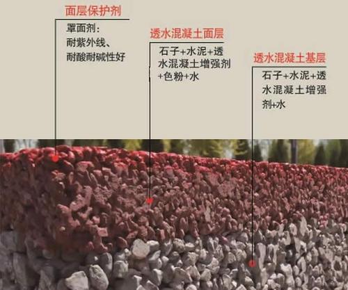 新疆天然露骨料透水混凝土怎么做-这家真好