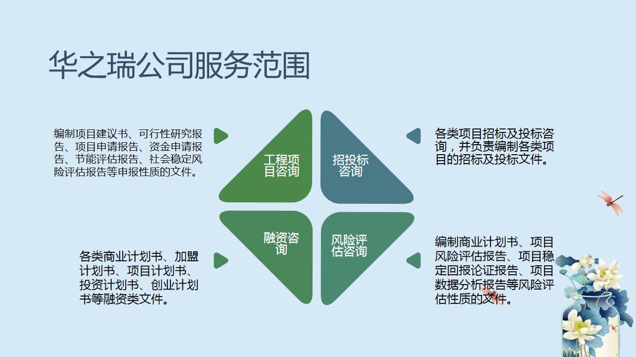 2021年兴海县代写立项报告项目申请立项申报书