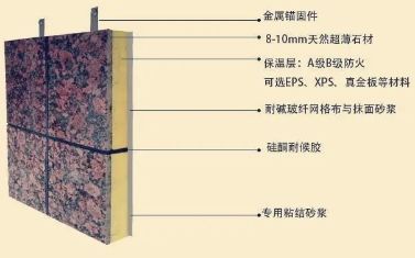 户县岩棉保温装饰一体板_厂家电话