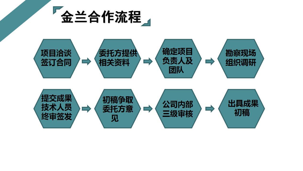 丰城做项目规划集团单位