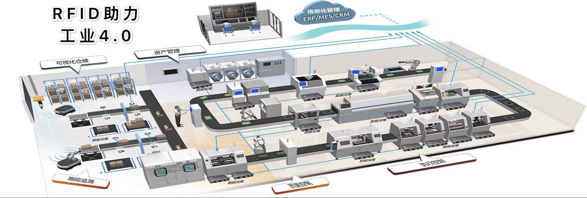 國內RFID定制生產