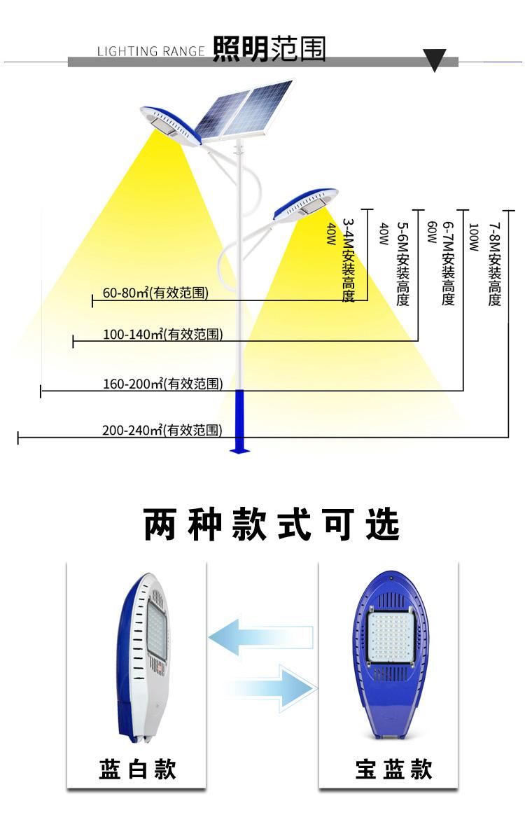 遂溪太阳能路灯遥控版便宜在哪里?