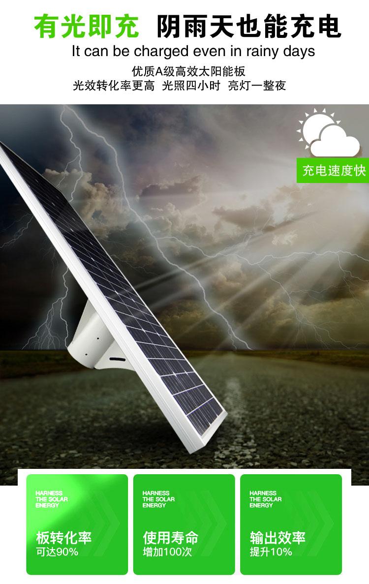 广元市太阳能路灯太阳能板规格商情