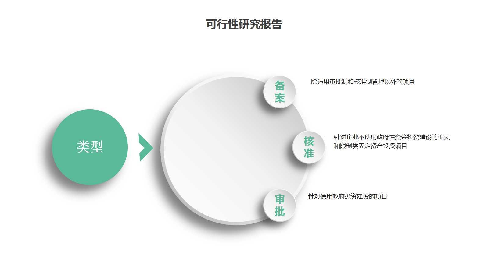 陕西汉中修建性详细规划设计优质单位