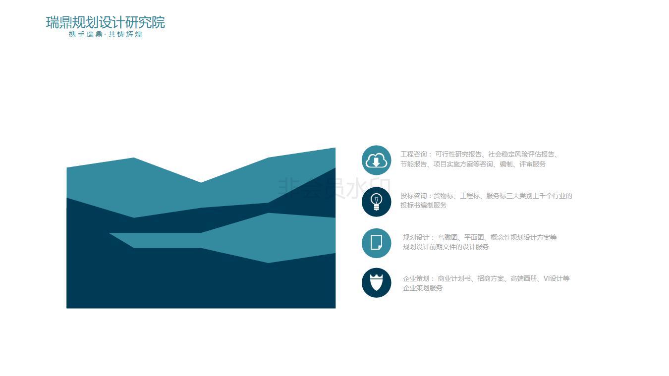 长沙市可行性研究报告多少钱