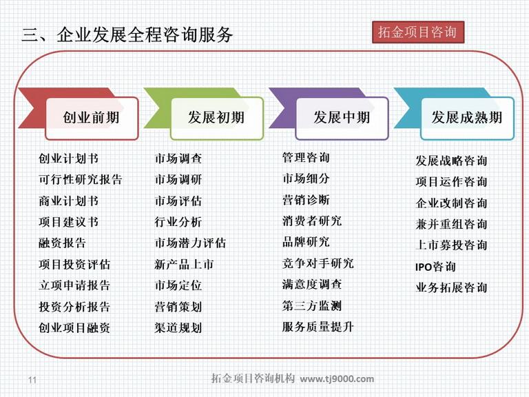 深圳大鹏新区本地做调研报告查看